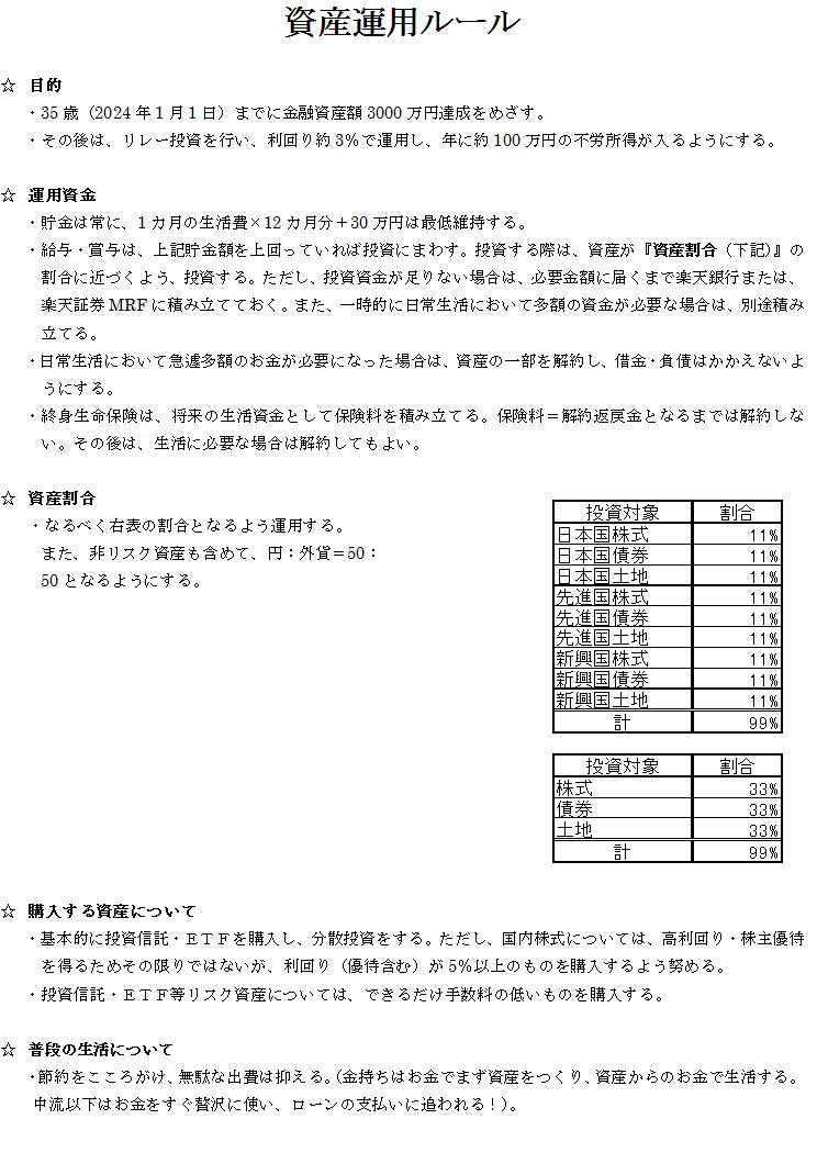 資産運用ルール(1ページ目)