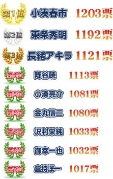 ぴくりる選抜総選挙2014