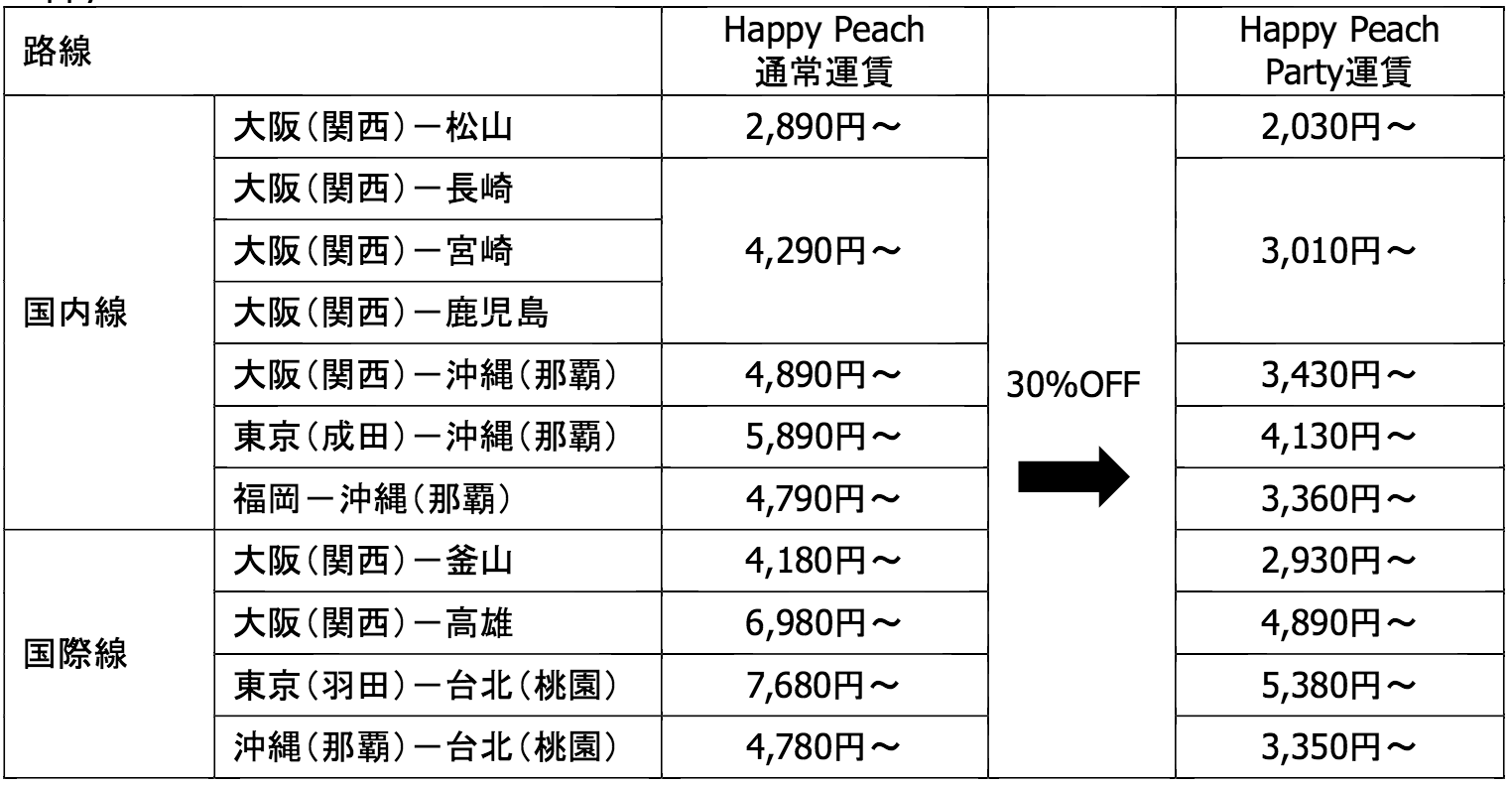 peachsale1603112.png