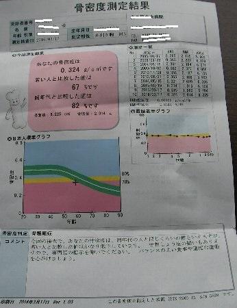 20160317骨密度測定日①