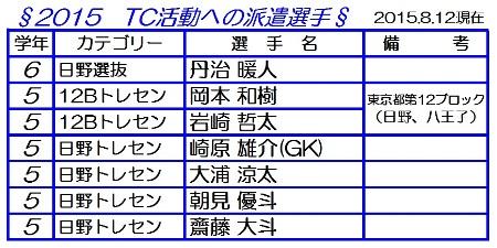 TC活動への派遣選手(2015.8.12現在)