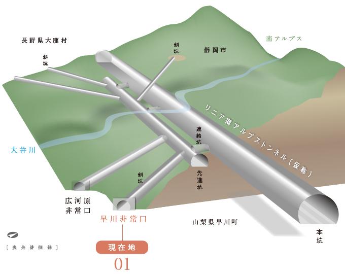 リニア南アルプストンネル構造イラスト1602hayakawalinear010.jpg
