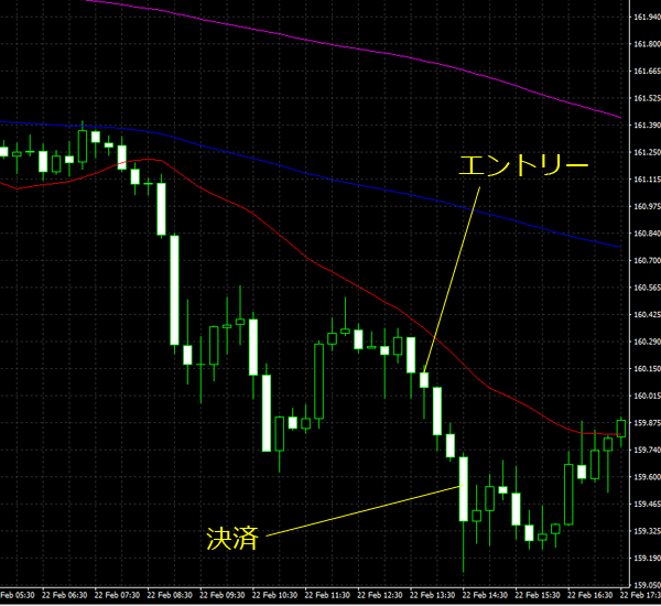 20160223gbpjpy01.png