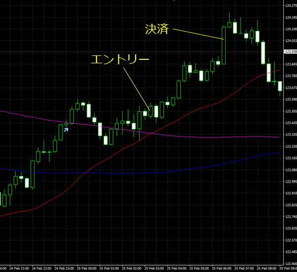 20160226eurjpy01.png