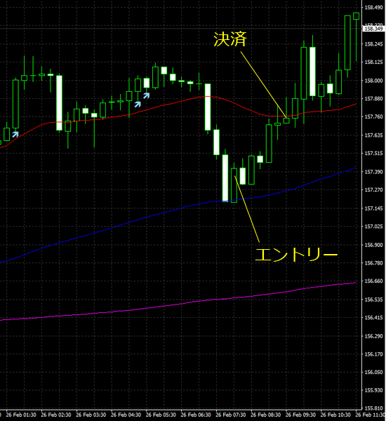 20160227gbpjpy01.png