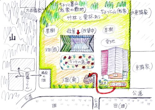 村の家、敷地イラスト