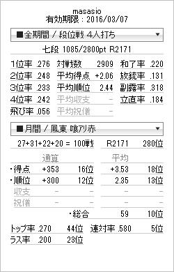 鳳東100戦