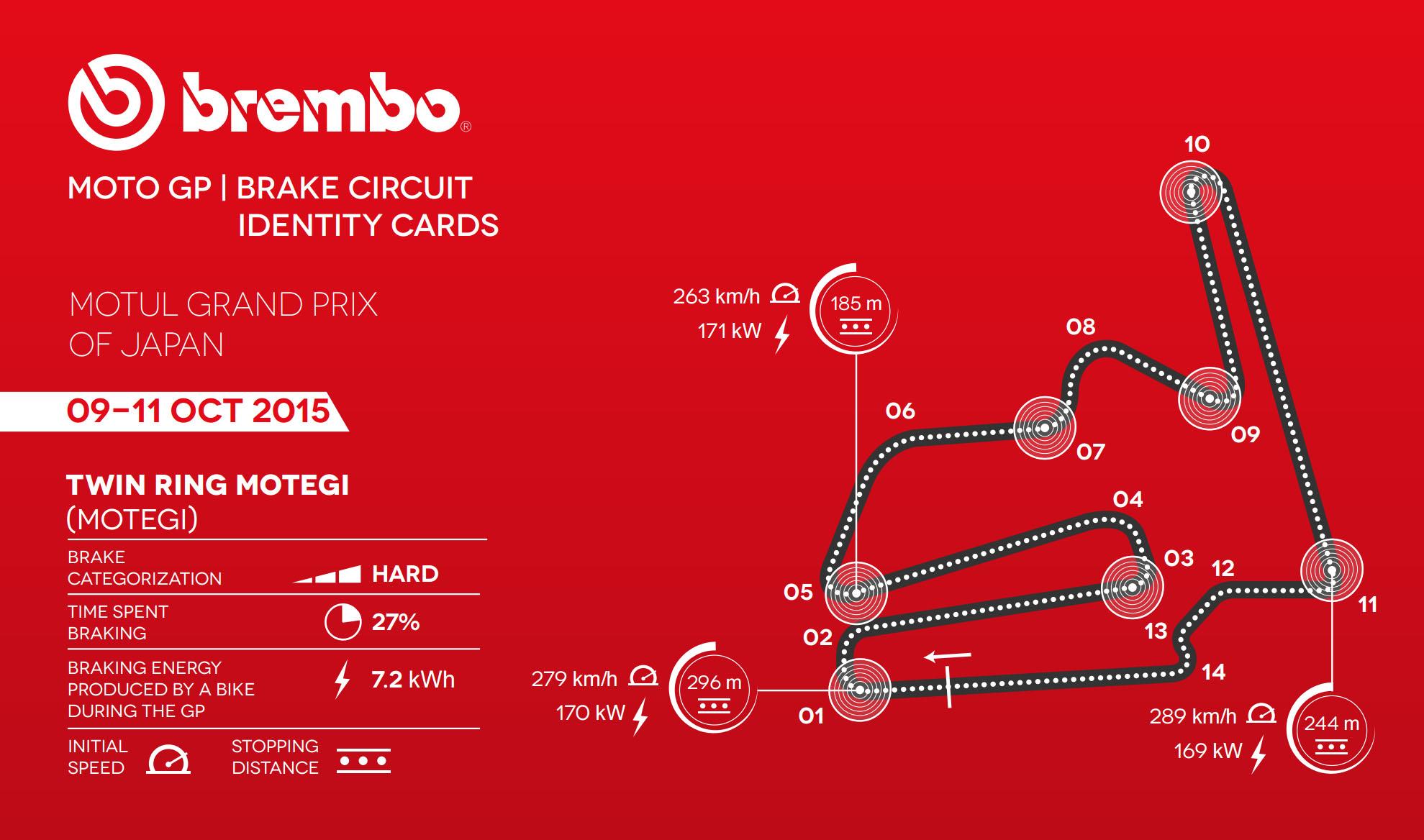 20161013_MotoGP_rd15_brembo_IC.jpg