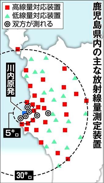 3月17日 産経 鹿児島県のモニタリングポスト設置状況