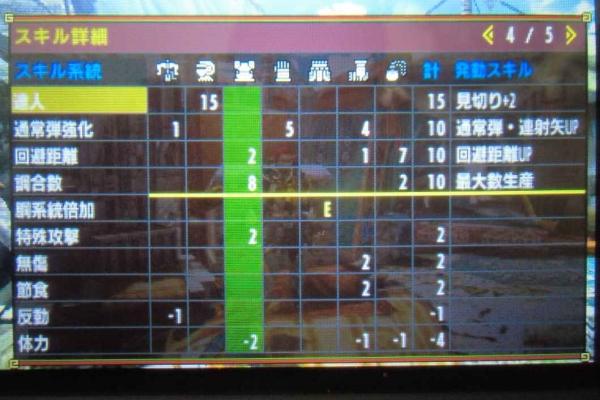 叛逆砲専用 3 スキル詳細