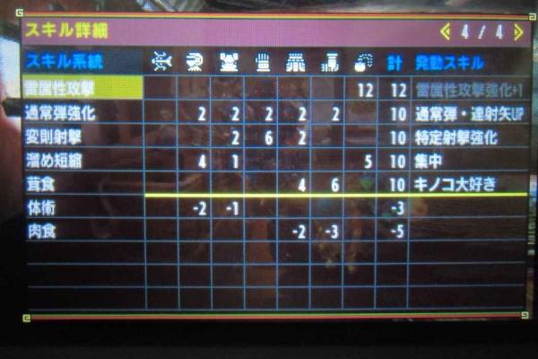 グリードR 3 スキル詳細