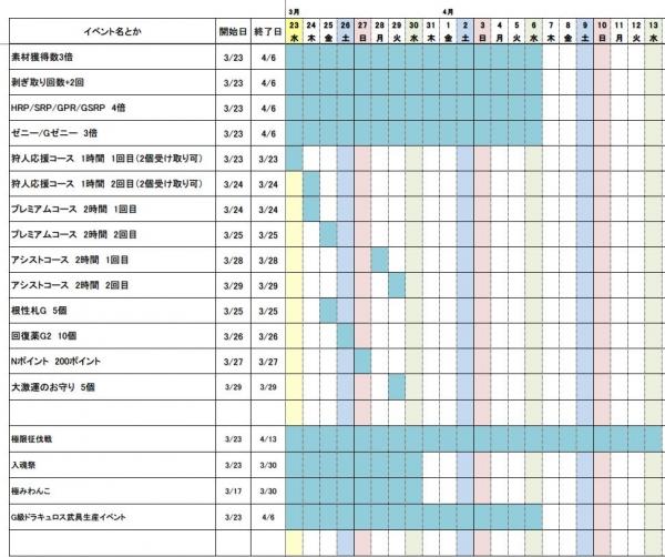 0321-0406MHFイベントまとめ