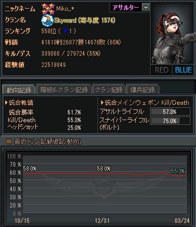 MikoMikoMiko.jpg