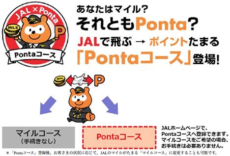 JALは、JAL便に乗って直接Pontaポイントがたまる新サービス「Pontaコース」を発表!4月1日から開始!