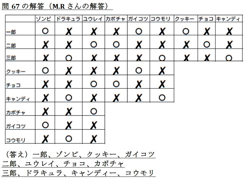 解67-2
