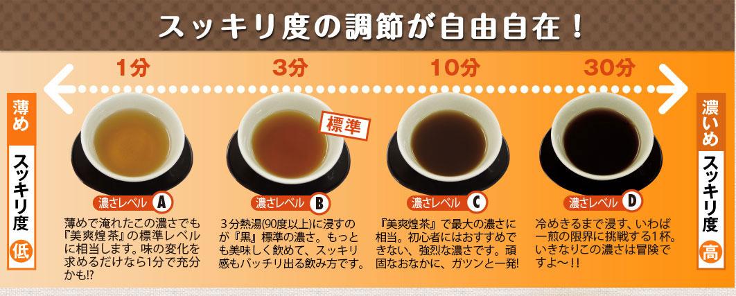 IMG_0036 美爽煌茶 (18)
