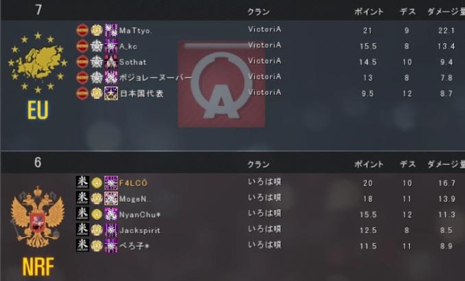 AVAMST 決勝トーナメント1回戦