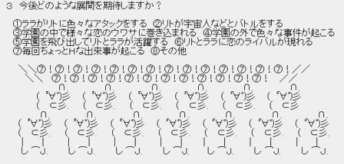 To LOVEるアンケ