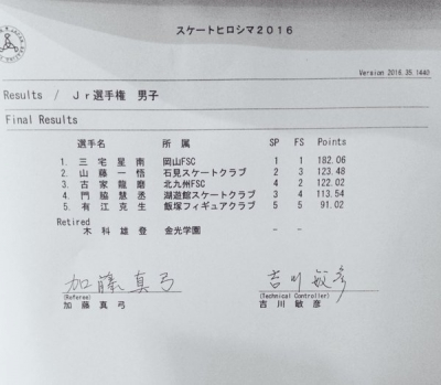 FS2016スケートヒロシマJr男子