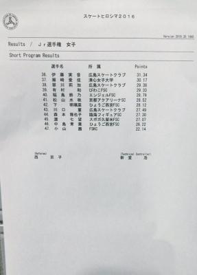 2016スケートヒロシマJr女子SP-2jpg