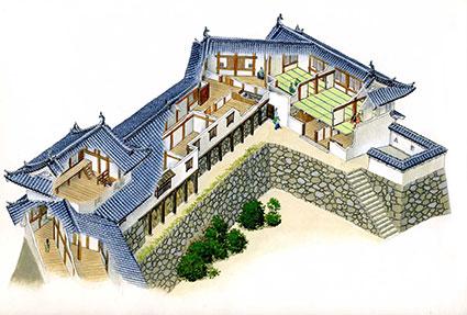 姫路城西の丸化粧櫓断面