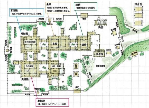 NHK大河ドラマ「軍師官兵衛」の姫路城設定