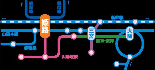 姫路アクセス