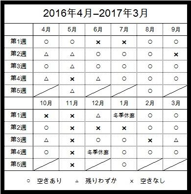 空き状況カレンダー3月