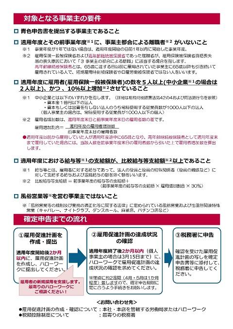 20151229雇用促進税制koyousokushinzei_01_leaf-2