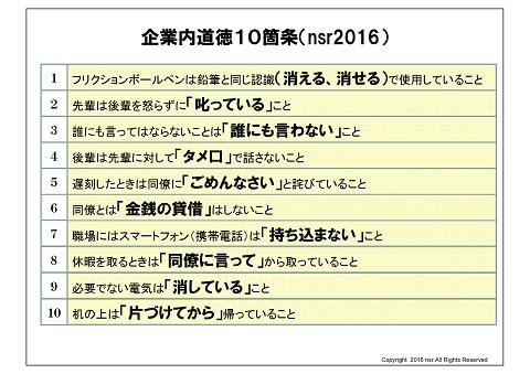 20160129企業内道徳10か条