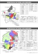 町人数と支援団体(群馬・栃木)