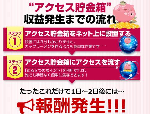 七海志歩の「アクセス貯金箱」の内容