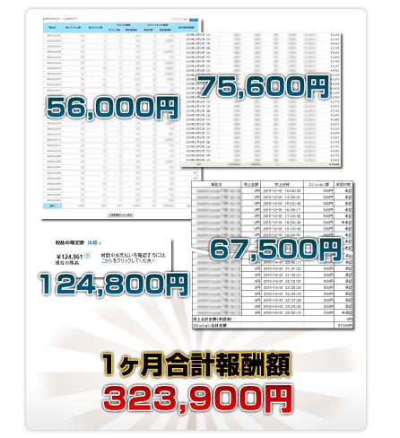 CPTキュレーションメディアプレミアテンプレートのマニュアル収益