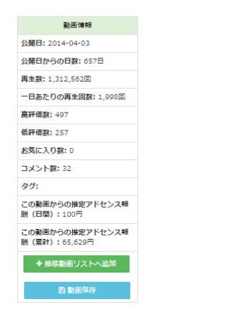 流時-RYUJI-ユーチューブトレンドムービーメーカー情報取得