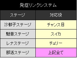 higurasi-kizuna-shuukichuusen.jpg