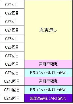 hihouden-cz-tokusei.jpg