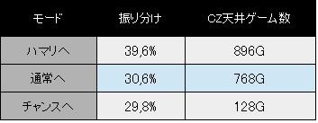 jyuujika3-modeikouritu.jpg