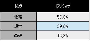 jyuujika3-reset-jyoutaiikouritu.jpg