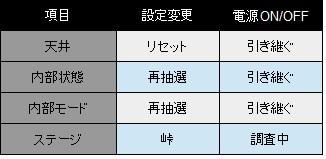 jyuujika3-reset-kyodou.jpg