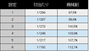 jyuujika3-spec.jpg