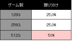 kdp-reset-furiwake.jpg
