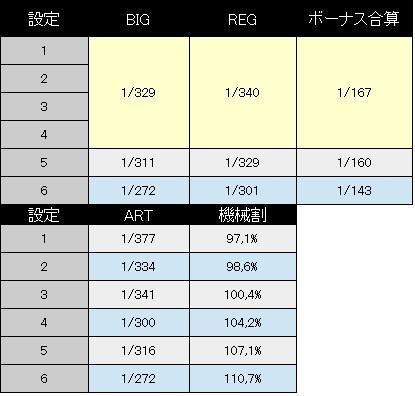 majiharo5-spec.jpg