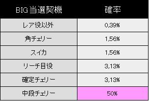 okidoki-toropikaru-freeze.jpg