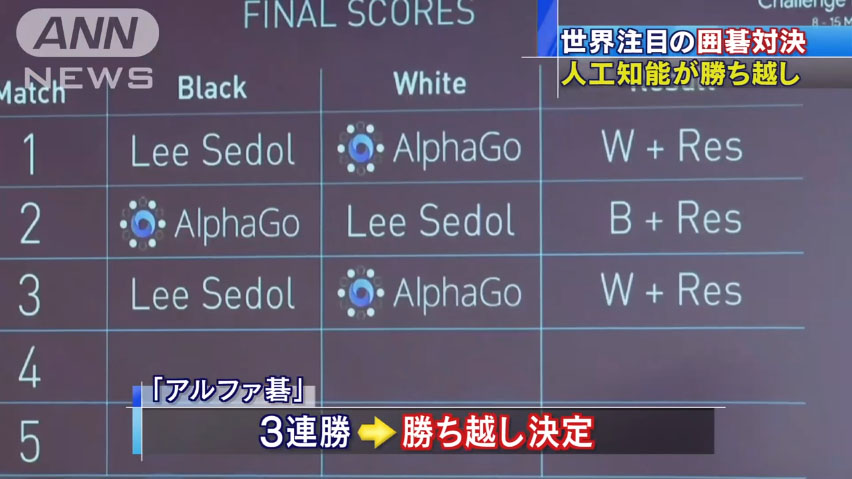 0648_alpha_go_Lee_Sedol_igo_AI_20160313_top_02.jpg