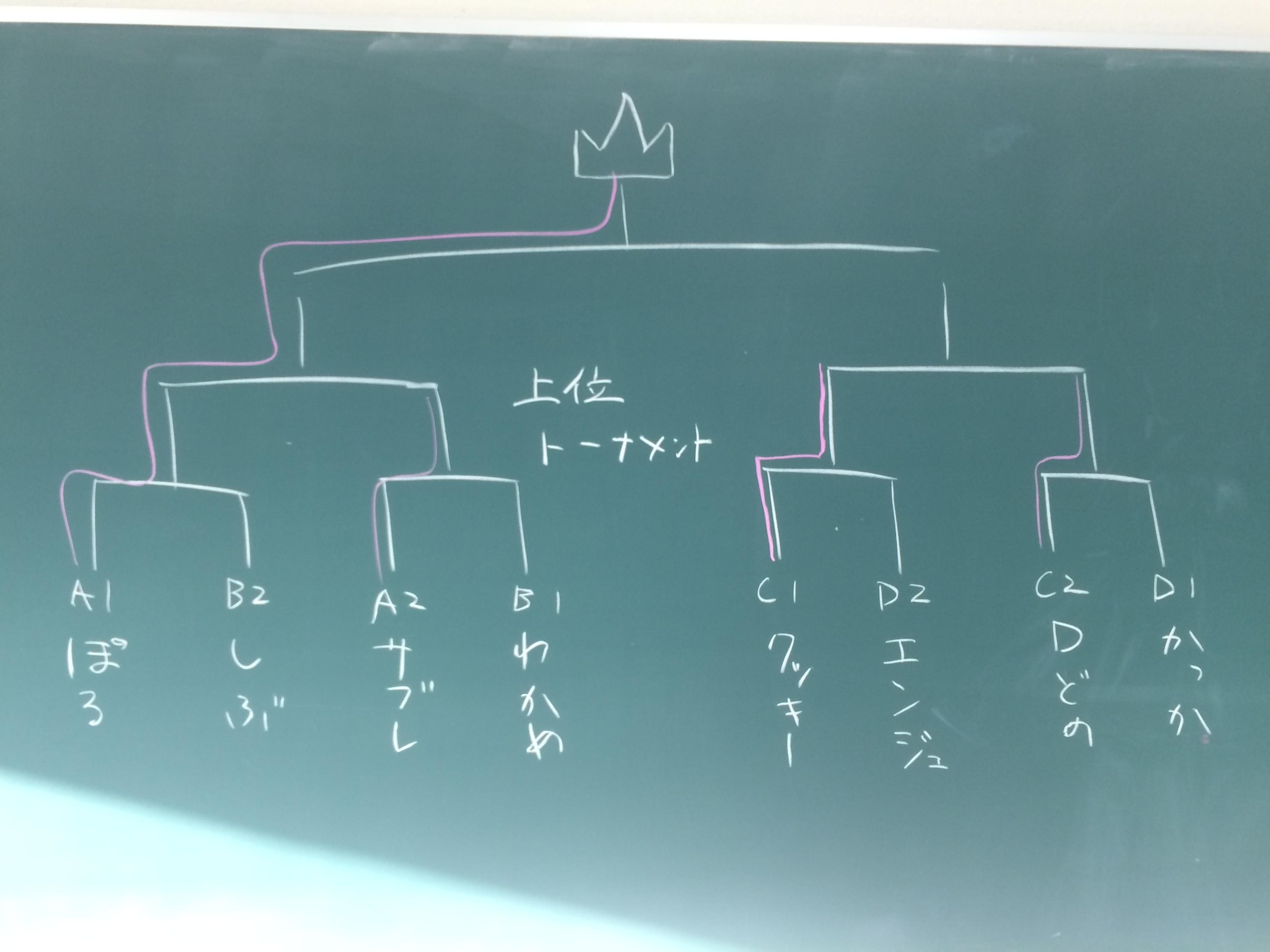 2_21 追いコン4