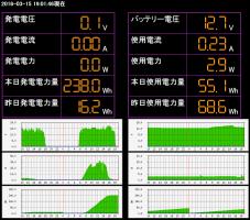 20160315発電量2