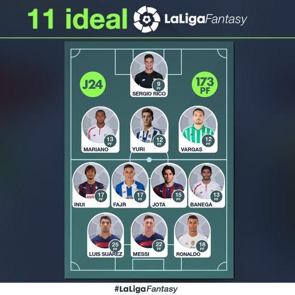 Suárez y Messi sobrepasan los 20 puntos en el once ideal de la jornada 24