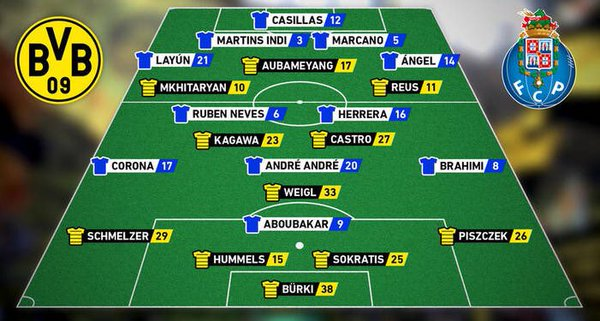 This is how they could line-up bvbfcp