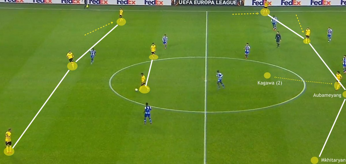 Borussia Dortmunds structure in possession 3-2-1-4 (at times 3-2-5) Lots of movement by Kagawa and Reus