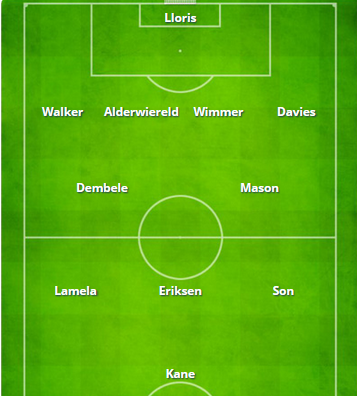dortmund-v-spurs-ropey-league formation